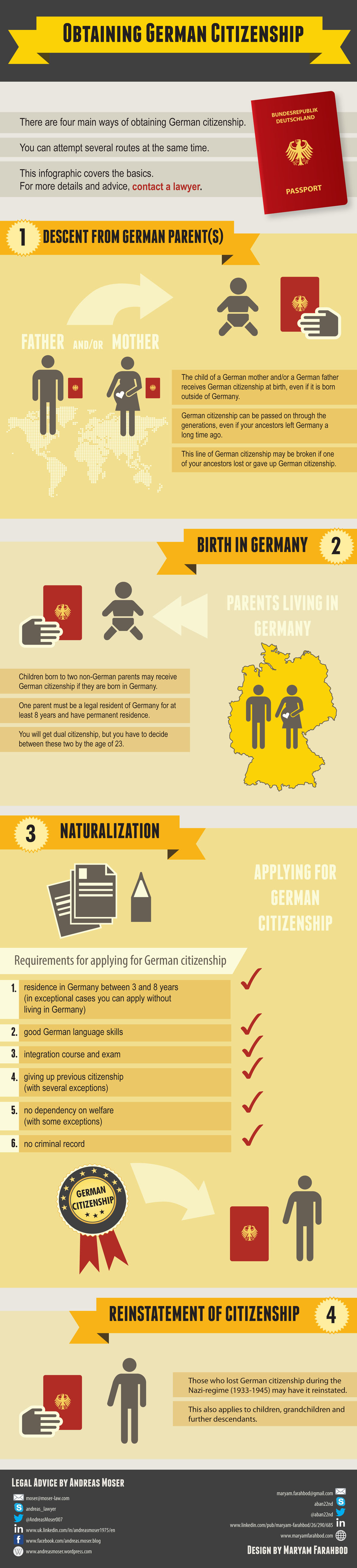 dual citizenship and naturalization laws essay