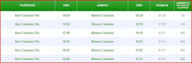 train schedule strikes